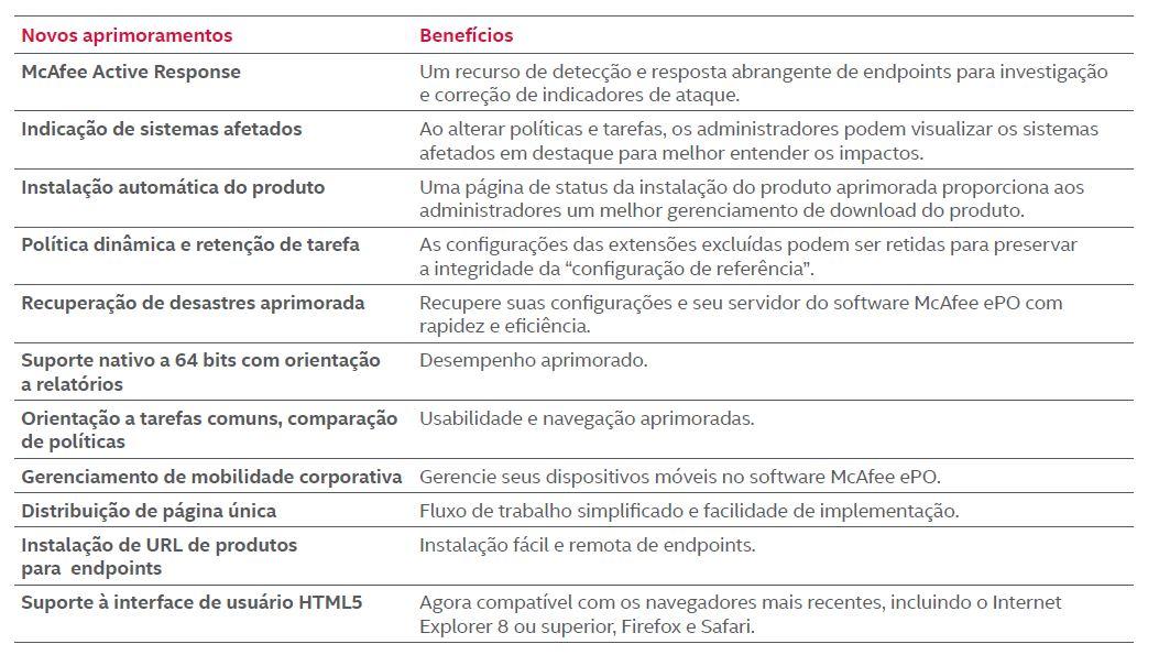 McAfee ePO - Novos aprimoramentos e benefícios